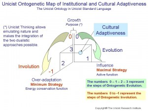 Cultural Adaptiveness