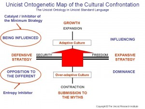 Cultural Confrontation
