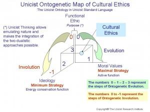 Cultural Ethics