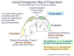 Unicist Pragmatism