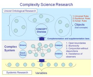 Complexity Science Research1