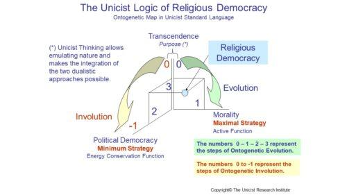 Religious Democracy