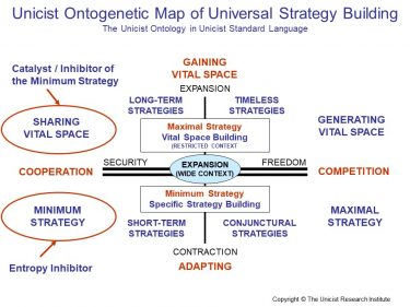 Universal Strategy Building